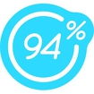 94% Icon Image
