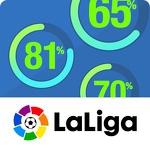 LaLiga Stats Oficial BBVA APK
