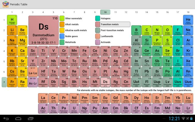 Periodic table free android app android freeware periodic table of periodic table of elements android urtaz Image collections
